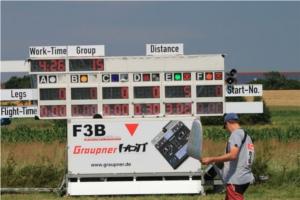 F3B score board